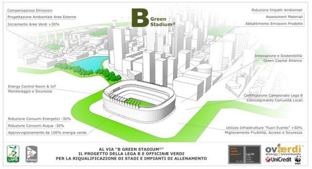 b-green-stadium-640x347